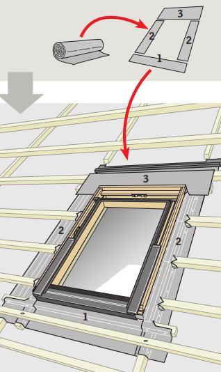 2x ghl s06 3073 gzl s06 1059 mit eindeckrahmen edb biberschwanz dachmax dachfenster shop velux. Black Bedroom Furniture Sets. Home Design Ideas